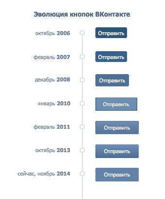 Эволюция дизайна кнопок ВКонтакте