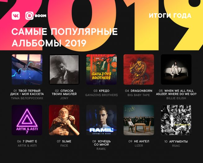 Топ-10 альбомов Вконтакте 2019 года