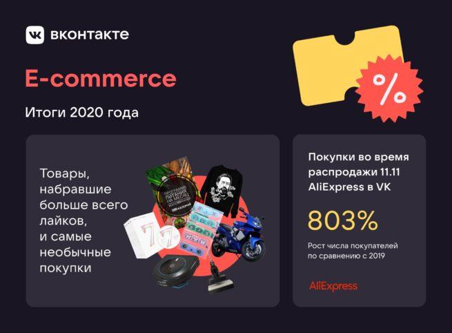 E-commerce. Товары, набравшие наибольшее количество лайков.