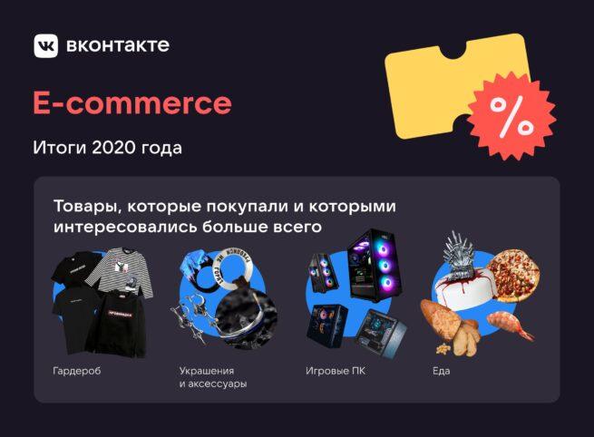 E-commerce. Товары, которые покупали больше всего