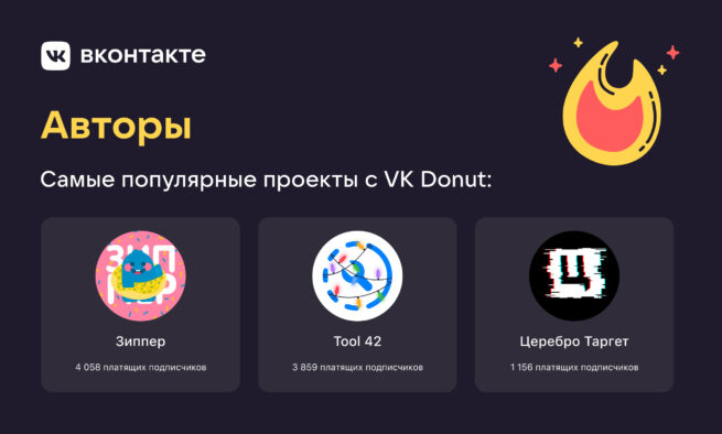 Самые популярные проекты с VK Donut: Зиппер, Tool 42, Церебро Таргет