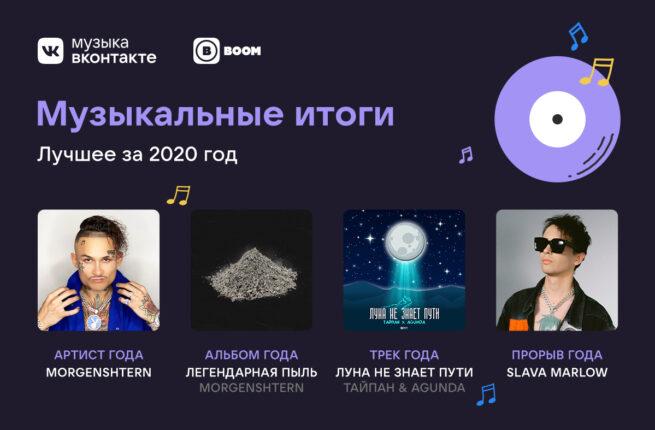 Самым заметным артистом года стал MORGENSHTERN. Альбом «ЛЕГЕНДАРНАЯ ПЫЛЬ» получил звание «Альбом года».