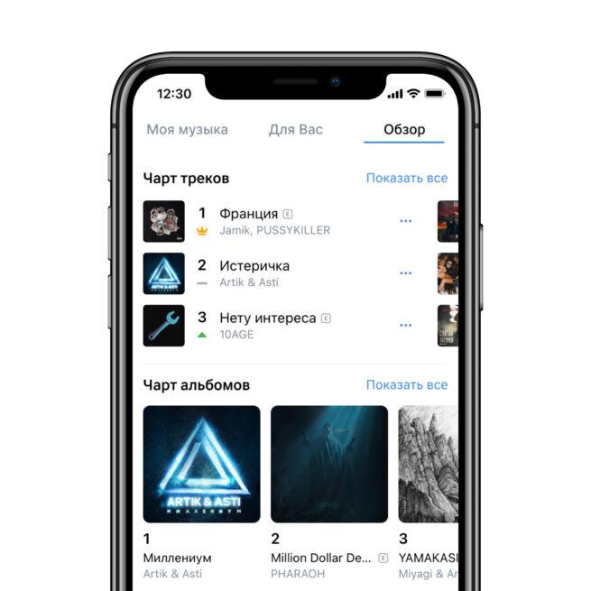 Чарты треков, чарты альбов в мобильном приложении.